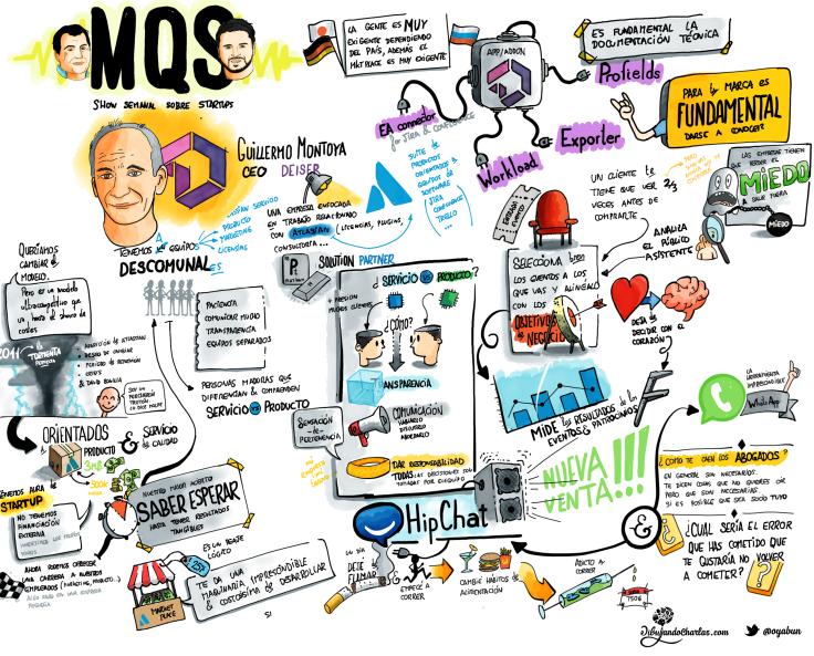 MQS - 9 - Guillermo Montoya